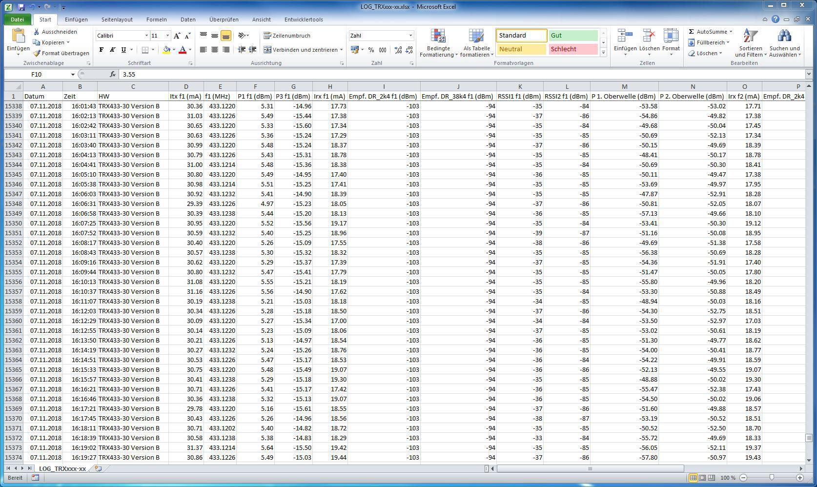 Protokoll der gemessenen Werte während dem Test.